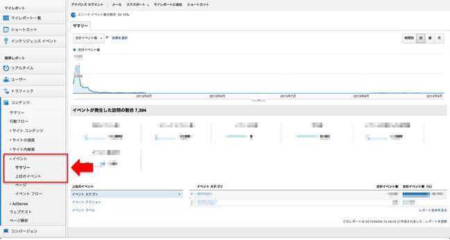 Google Analytics 図表 4