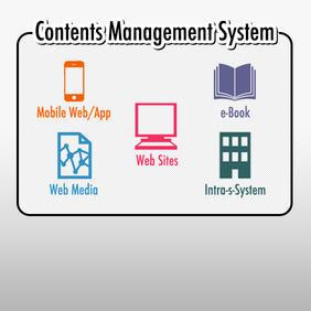 すべてのコンテンツ/プラットフォームを、ひとつのコンテンツ管理システムで。
