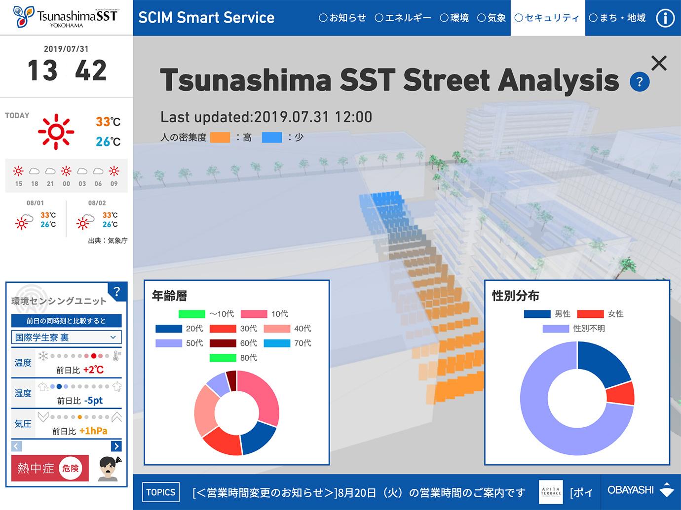 スクリーンショット:Tsunashima SST -SCIM-